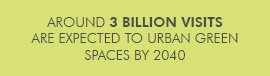 91_ The role of green space in cities_pullquote_270x76